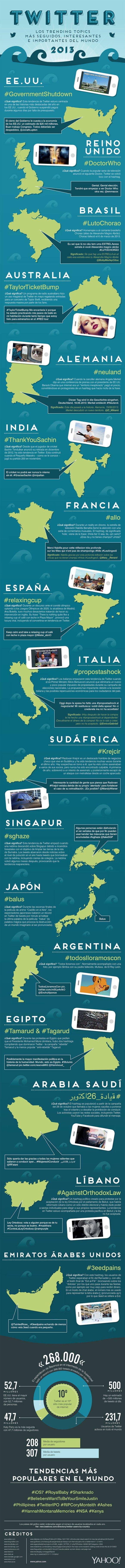 socialdesign infografia