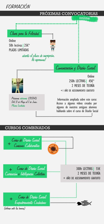 Formacion comunicacion social